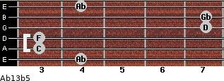 Ab13b5 for guitar on frets 4, 3, 3, 7, 7, 4