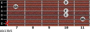 Ab13b5 for guitar on frets x, 11, 10, 10, 7, 10