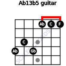 Ab13b5 for guitar on frets 4, 3, 4, 1, 1, 1
