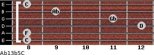 Ab13b5/C for guitar on frets 8, 8, 12, 11, 9, 8