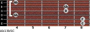 Ab13b5/C for guitar on frets 8, 8, 4, 7, 7, 4