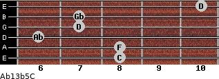 Ab13b5/C for guitar on frets 8, 8, 6, 7, 7, 10