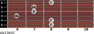 Ab13b5/C for guitar on frets 8, 8, 6, 7, 7, 8
