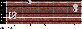 Ab13b5/C for guitar on frets x, 3, 3, 7, 7, 4