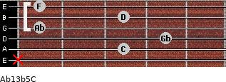 Ab13b5/C for guitar on frets x, 3, 4, 1, 3, 1