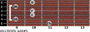 Ab13b5/Eb add(#5) guitar chord