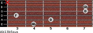 Ab13b5sus for guitar on frets 4, 5, 3, 7, 7, x