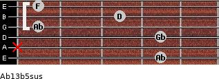 Ab13b5sus for guitar on frets 4, x, 4, 1, 3, 1