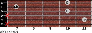 Ab13b5sus for guitar on frets x, 11, x, 10, 7, 10