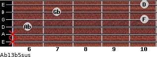 Ab13b5sus for guitar on frets x, x, 6, 10, 7, 10