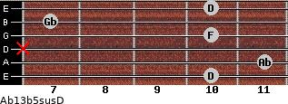 Ab13b5sus/D for guitar on frets 10, 11, x, 10, 7, 10