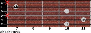 Ab13b5sus/D for guitar on frets 10, 11, x, 10, 7, x