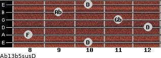 Ab13b5sus/D for guitar on frets 10, 8, 12, 11, 9, 10