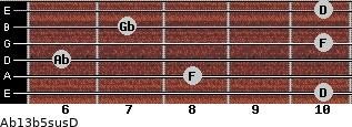 Ab13b5sus/D for guitar on frets 10, 8, 6, 10, 7, 10