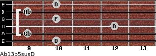 Ab13b5sus/D for guitar on frets 10, 9, 12, 10, 9, 10