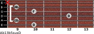 Ab13b5sus/D for guitar on frets 10, 9, 12, 10, 9, x