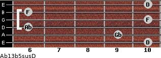 Ab13b5sus/D for guitar on frets 10, 9, 6, 10, 6, 10