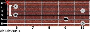 Ab13b5sus/D for guitar on frets 10, 9, 6, 10, 6, x