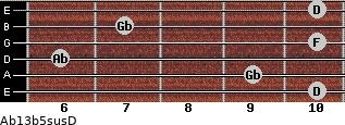 Ab13b5sus/D for guitar on frets 10, 9, 6, 10, 7, 10