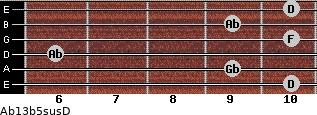 Ab13b5sus/D for guitar on frets 10, 9, 6, 10, 9, 10