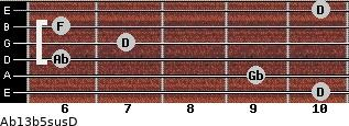 Ab13b5sus/D for guitar on frets 10, 9, 6, 7, 6, 10