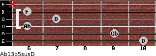 Ab13b5sus/D for guitar on frets 10, 9, 6, 7, 6, x