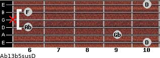 Ab13b5sus/D for guitar on frets 10, 9, 6, x, 6, 10