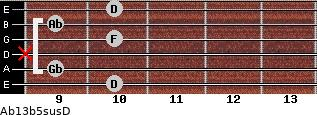 Ab13b5sus/D for guitar on frets 10, 9, x, 10, 9, 10