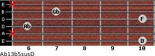 Ab13b5sus/D for guitar on frets 10, x, 6, 10, 7, x