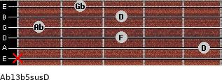 Ab13b5sus/D for guitar on frets x, 5, 3, 1, 3, 2