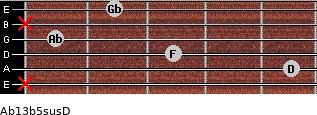 Ab13b5sus/D for guitar on frets x, 5, 3, 1, x, 2
