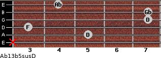 Ab13b5sus/D for guitar on frets x, 5, 3, 7, 7, 4