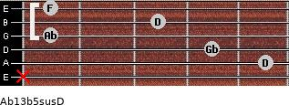 Ab13b5sus/D for guitar on frets x, 5, 4, 1, 3, 1