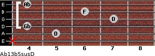Ab13b5sus/D for guitar on frets x, 5, 4, 7, 6, 4