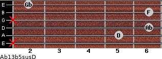 Ab13b5sus/D for guitar on frets x, 5, 6, x, 6, 2