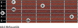 Ab13b5sus/Gb for guitar on frets 2, 5, 0, 1, 3, 1
