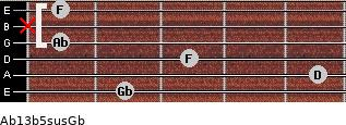Ab13b5sus/Gb for guitar on frets 2, 5, 3, 1, x, 1