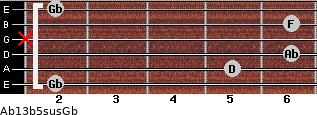 Ab13b5sus/Gb for guitar on frets 2, 5, 6, x, 6, 2