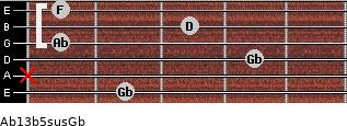Ab13b5sus/Gb for guitar on frets 2, x, 4, 1, 3, 1