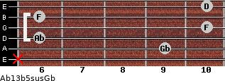 Ab13b5sus/Gb for guitar on frets x, 9, 6, 10, 6, 10