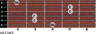 Ab13#5 for guitar on frets 4, 3, 3, 5, 5, 2
