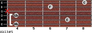 Ab13#5 for guitar on frets 4, 7, 4, x, 6, 8