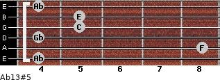 Ab13#5 for guitar on frets 4, 8, 4, 5, 5, 4