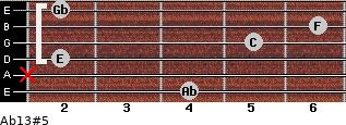 Ab13#5 for guitar on frets 4, x, 2, 5, 6, 2