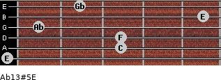 Ab13#5/E for guitar on frets 0, 3, 3, 1, 5, 2