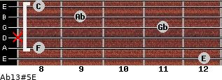 Ab13#5/E for guitar on frets 12, 8, x, 11, 9, 8