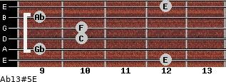 Ab13#5/E for guitar on frets 12, 9, 10, 10, 9, 12
