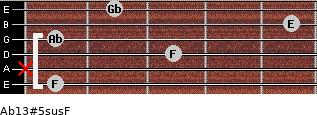 Ab13#5sus/F for guitar on frets 1, x, 3, 1, 5, 2