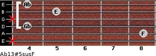 Ab13#5sus/F for guitar on frets x, 8, 4, x, 5, 4