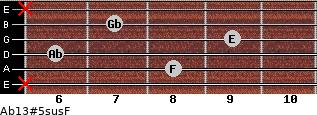Ab13#5sus/F for guitar on frets x, 8, 6, 9, 7, x